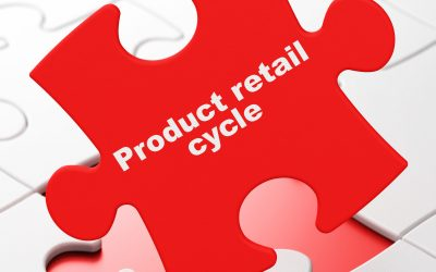 Challenges that Retailers Face.
